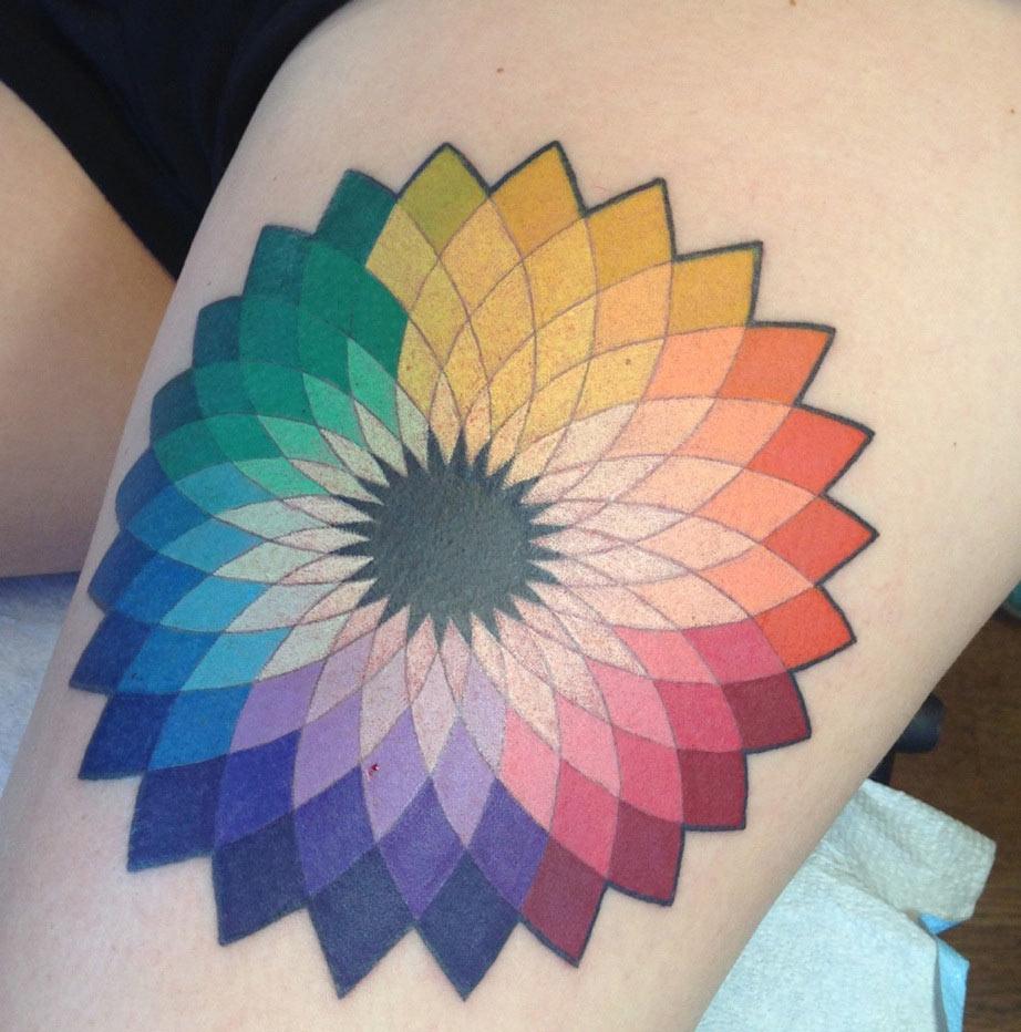 Tatuagem de círculo cromático