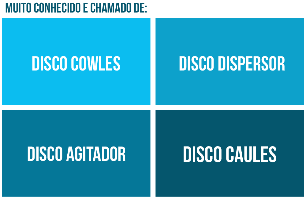 Como o disco dispersor tipo cowles é chamado pelo Brasil