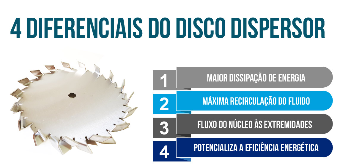 Vantagens do disco dispersor