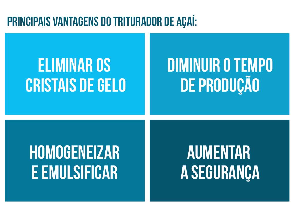 Texto_triturador_de_acai-1
